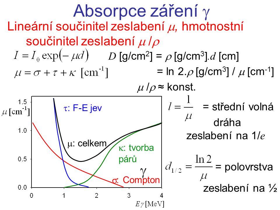 Absorpce záření  Lineární součinitel zeslabení , hmotnostní součinitel zeslabení  /r. D [g/cm2] =  [g/cm3].d [cm]